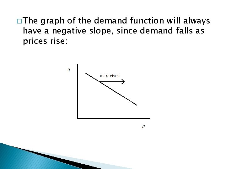 � The graph of the demand function will always have a negative slope, since