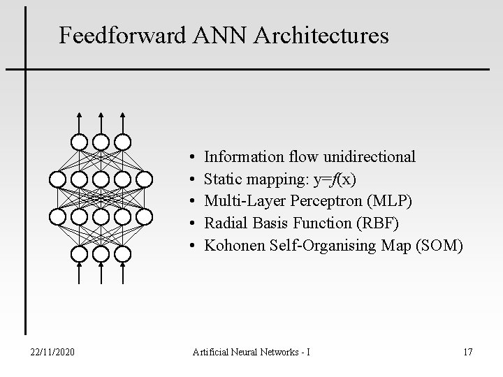 Feedforward ANN Architectures • • • 22/11/2020 Information flow unidirectional Static mapping: y=f(x) Multi-Layer