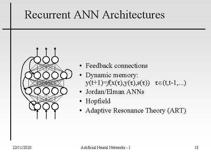 Recurrent ANN Architectures • Feedback connections • Dynamic memory: y(t+1)=f(x(τ), y(τ), s(τ)) τ (t,