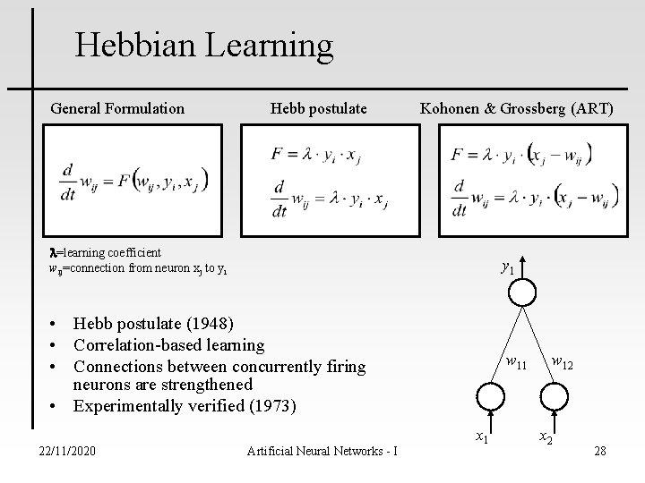 Hebbian Learning General Formulation Hebb postulate Kohonen & Grossberg (ART) l=learning coefficient wij=connection from