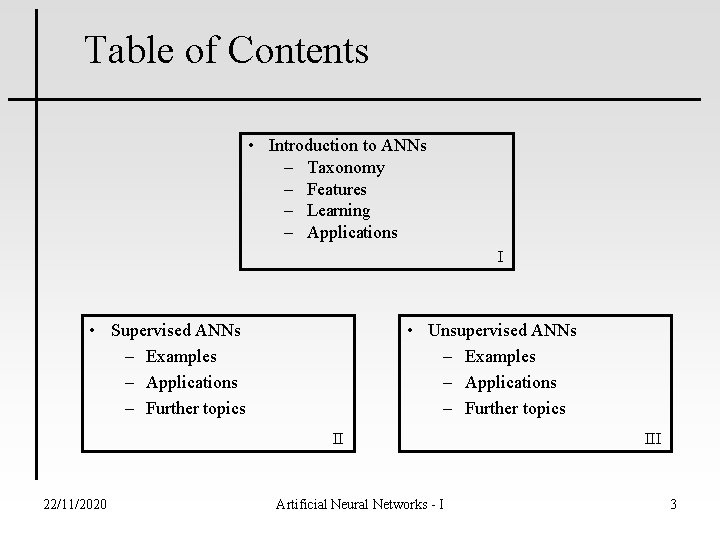 Table of Contents • Introduction to ANNs – Taxonomy – Features – Learning –