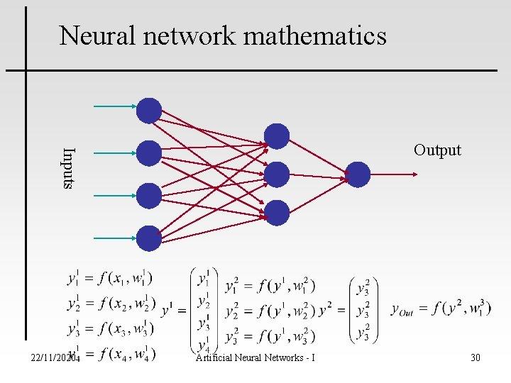 Neural network mathematics Inputs Output 22/11/2020 Artificial Neural Networks - I 30