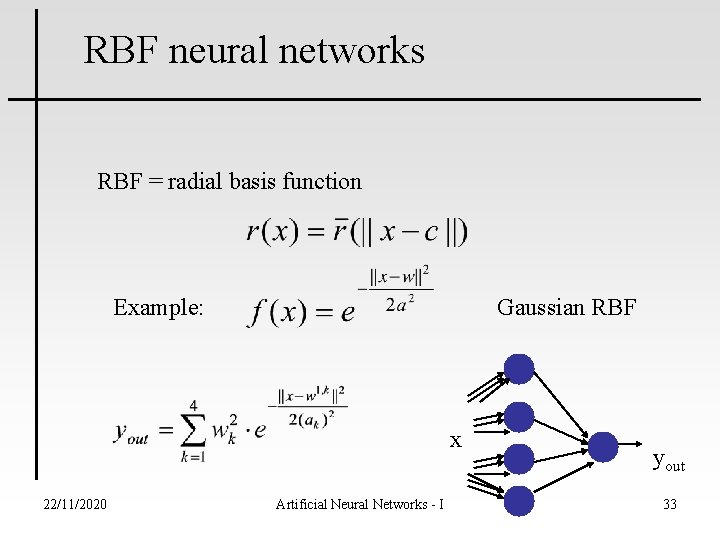 RBF neural networks RBF = radial basis function Example: Gaussian RBF x 22/11/2020 Artificial