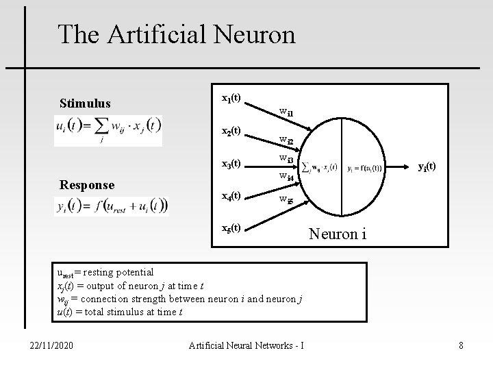 The Artificial Neuron Stimulus x 1(t) x 2(t) x 3(t) Response x 4(t) wi
