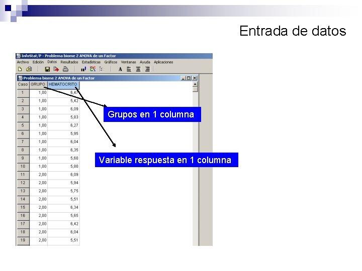 Entrada de datos Grupos en 1 columna Variable respuesta en 1 columna