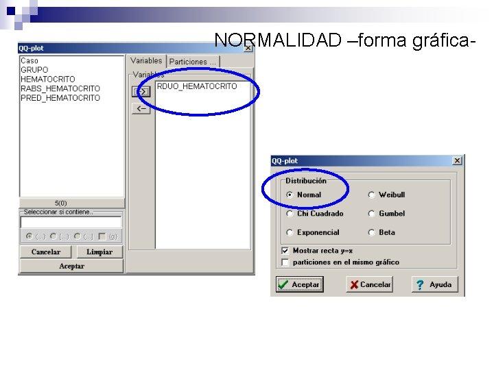 NORMALIDAD –forma gráfica-