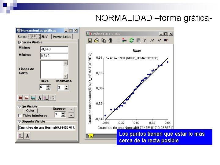 NORMALIDAD –forma gráfica- Los puntos tienen que estar lo más cerca de la recta