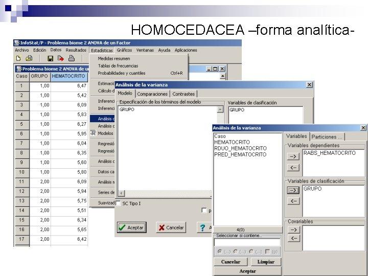 HOMOCEDACEA –forma analítica-