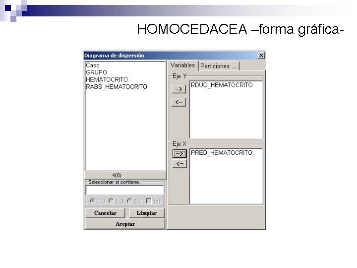 HOMOCEDACEA –forma gráfica-