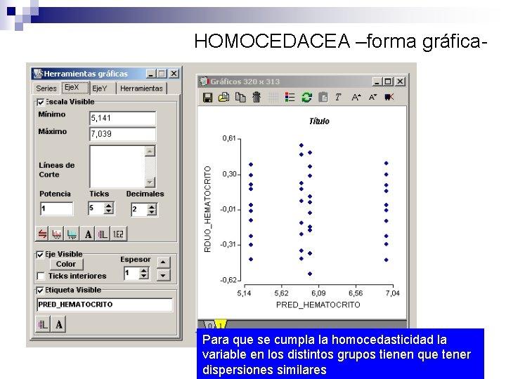 HOMOCEDACEA –forma gráfica- Para que se cumpla la homocedasticidad la variable en los distintos