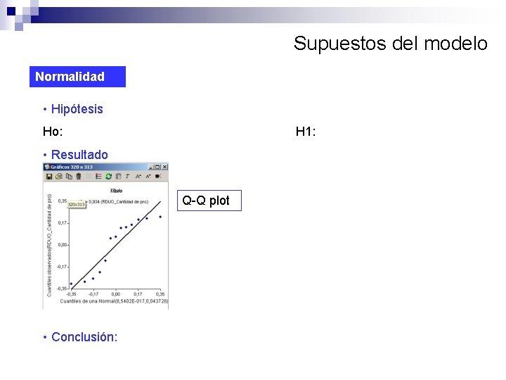 Supuestos del modelo Normalidad • Hipótesis Ho: H 1: • Resultado Q-Q plot •
