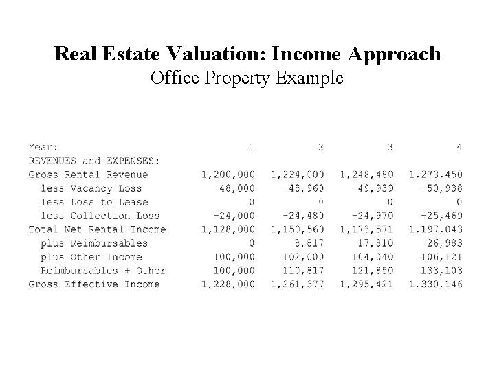 Real Estate Valuation: Income Approach Office Property Example