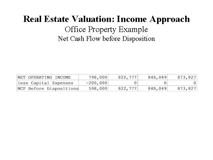 Real Estate Valuation: Income Approach Office Property Example Net Cash Flow before Disposition