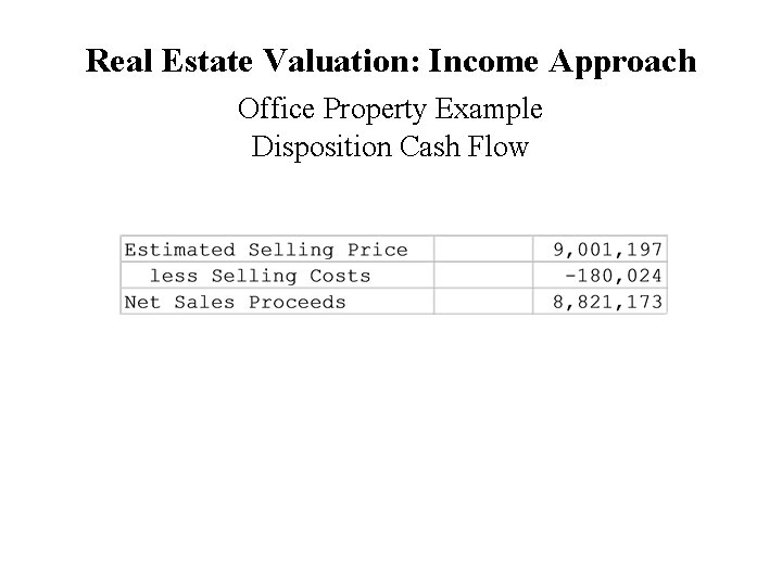 Real Estate Valuation: Income Approach Office Property Example Disposition Cash Flow