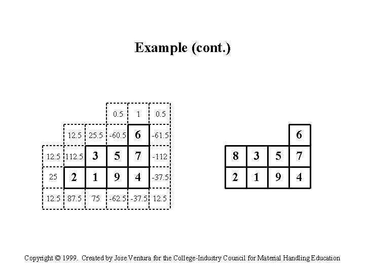 Example (cont. ) 0. 5 12. 5 25. 5 -60. 5 6 -61. 5