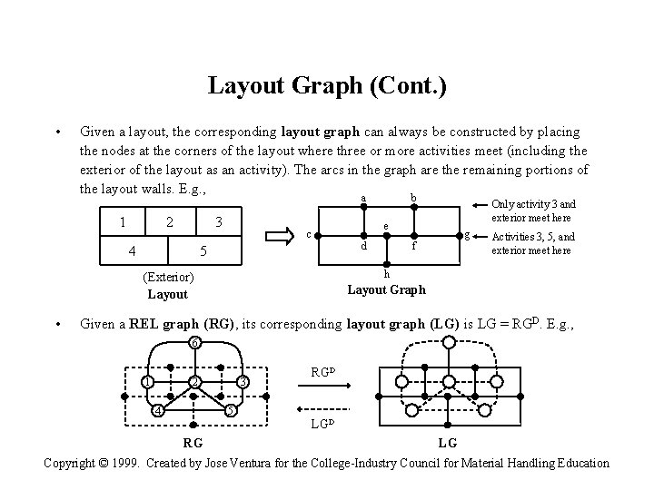 Layout Graph (Cont. ) • Given a layout, the corresponding layout graph can always