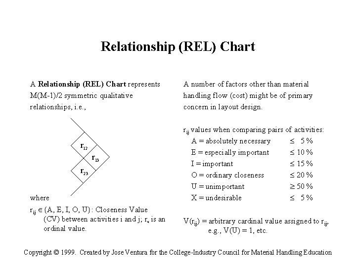 Relationship (REL) Chart A Relationship (REL) Chart represents M(M-1)/2 symmetric qualitative relationships, i. e.