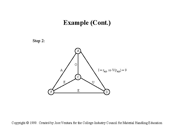 Example (Cont. ) Step 2: A O I = r. AD V(r. AD) =