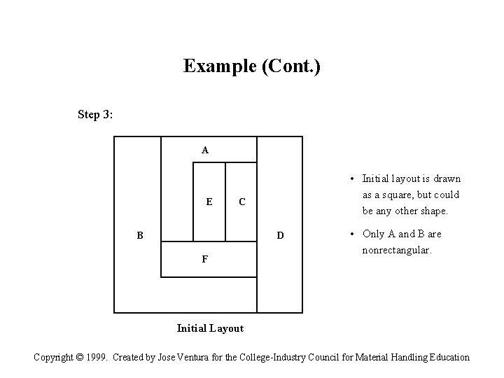 Example (Cont. ) Step 3: A E • Initial layout is drawn as a