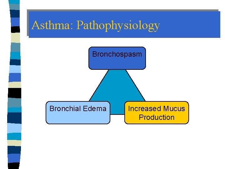 Asthma: Pathophysiology Bronchospasm Bronchial Edema Increased Mucus Production