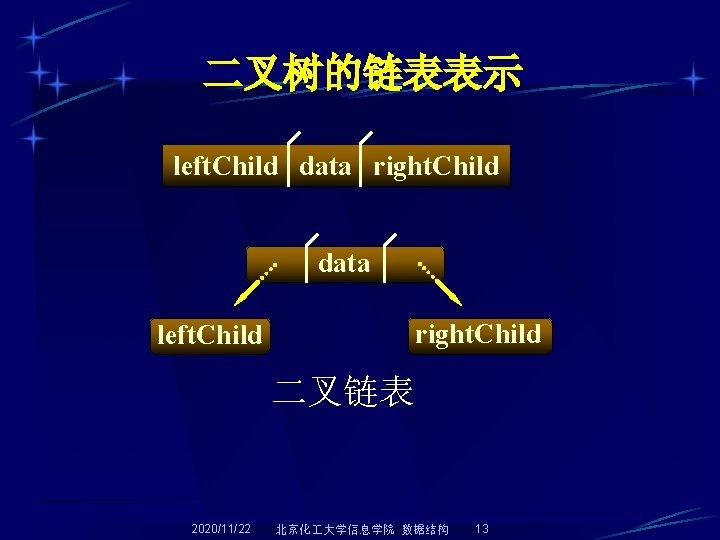 二叉树的链表表示 left. Child data right. Child data right. Child left. Child 二叉链表 2020/11/22 北京化
