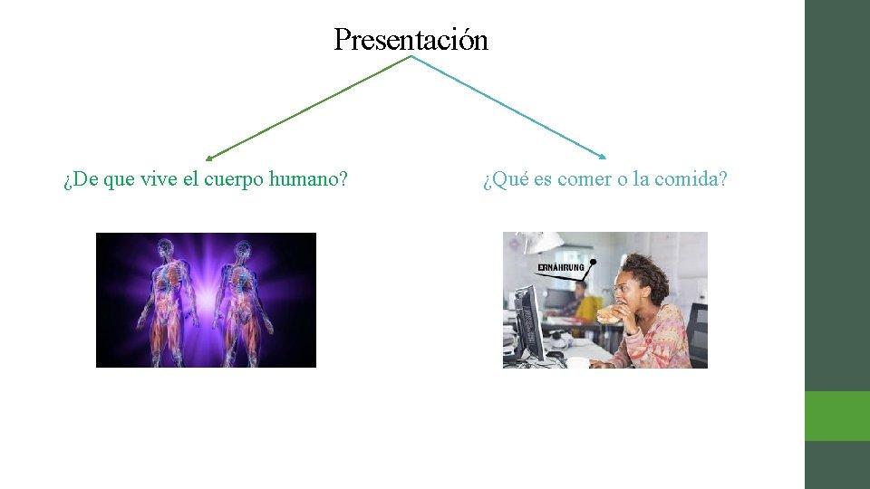 Presentación ¿De que vive el cuerpo humano? ¿Qué es comer o la comida?