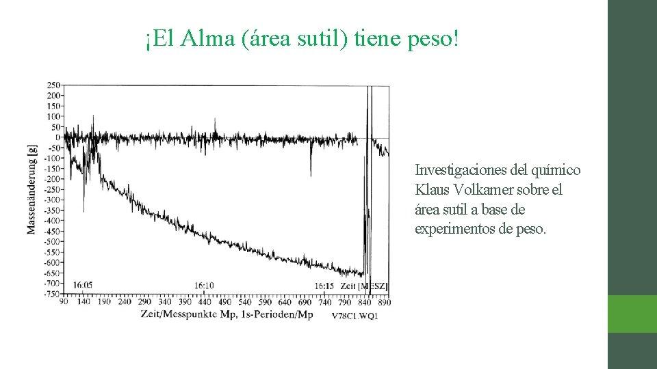 ¡El Alma (área sutil) tiene peso! Investigaciones del químico Klaus Volkamer sobre el área