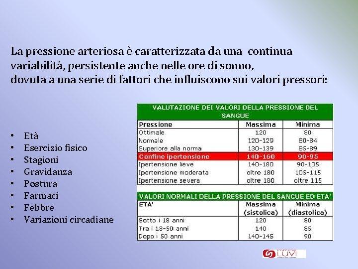 La pressione arteriosa è caratterizzata da una continua variabilità, persistente anche nelle ore di
