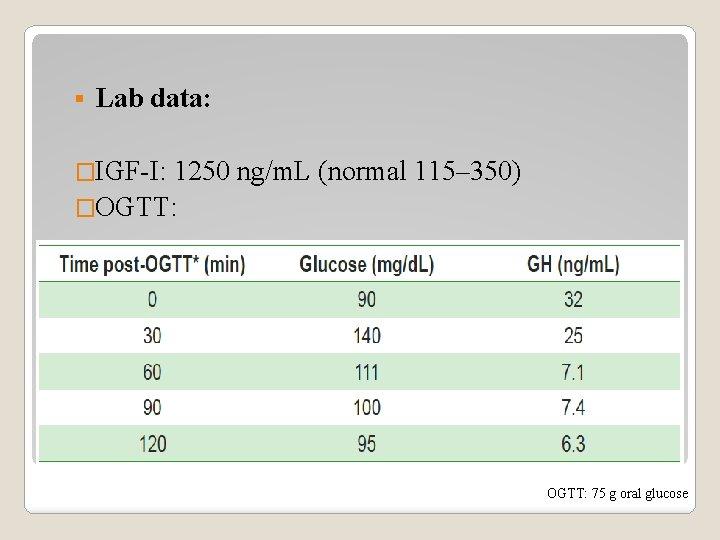 § Lab data: �IGF-I: 1250 ng/m. L (normal 115– 350) �OGTT: 75 g oral