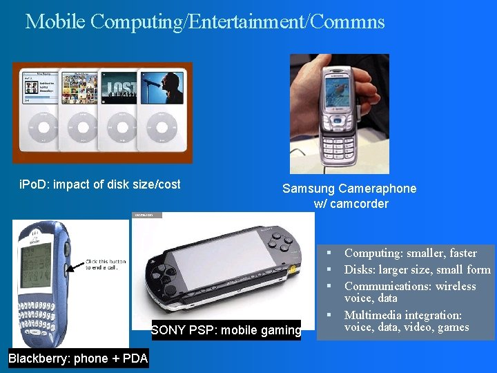 Mobile Computing/Entertainment/Commns i. Po. D: impact of disk size/cost Samsung Cameraphone w/ camcorder SONY