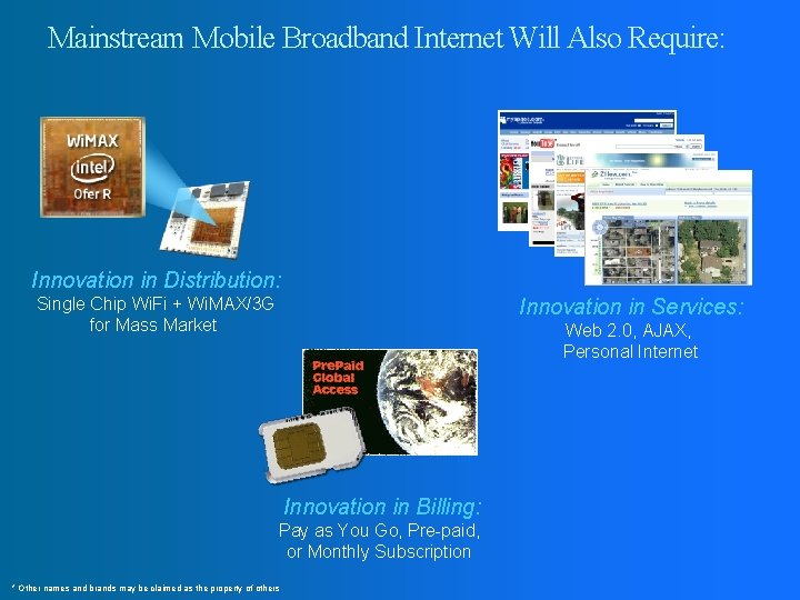 Mainstream Mobile Broadband Internet Will Also Require: Innovation in Distribution: Innovation in Services: Single