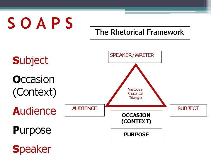 SOAPS The Rhetorical Framework SPEAKER/WRITER Subject Occasion (Context) Audience Purpose Speaker Aristotle's Rhetorical Triangle