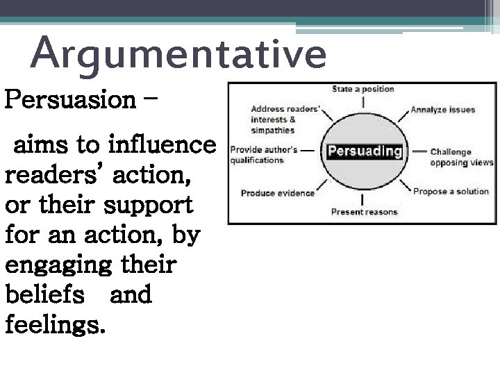 Argumentative Persuasion – aims to influence readers' action, or their support for an action,
