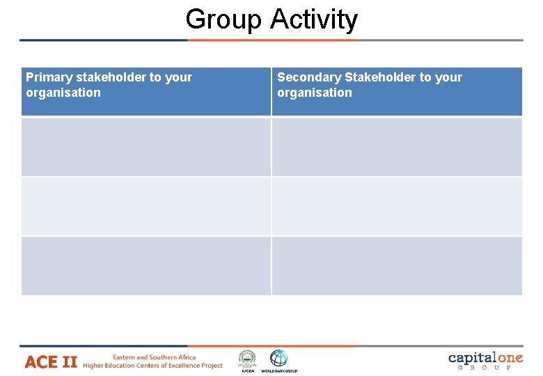 Group Activity Primary stakeholder to your organisation Secondary Stakeholder to your organisation