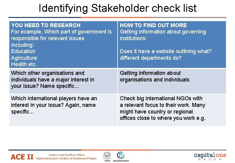 Identifying Stakeholder check list YOU NEED TO RESEARCH For example, Which part of government