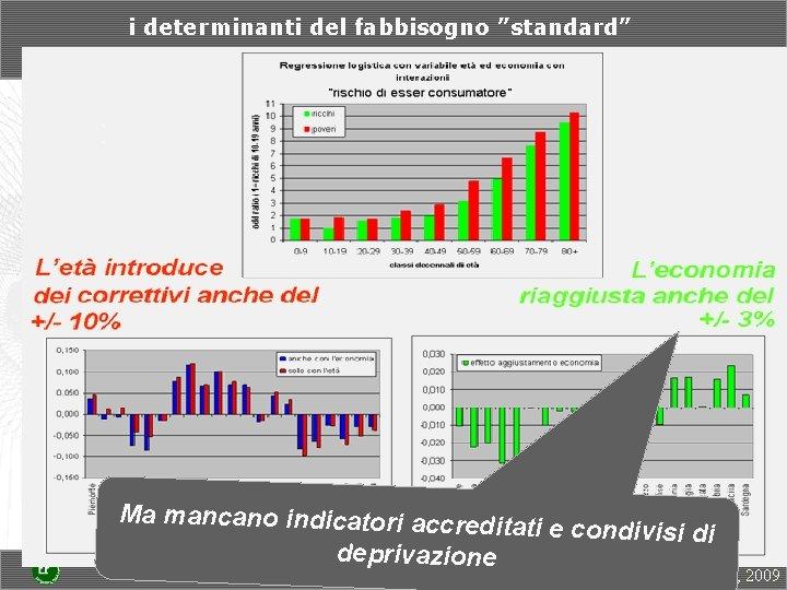 """i determinanti del fabbisogno """"standard"""" Ma mancano indicatori accredit ati e condivisi di deprivazione"""