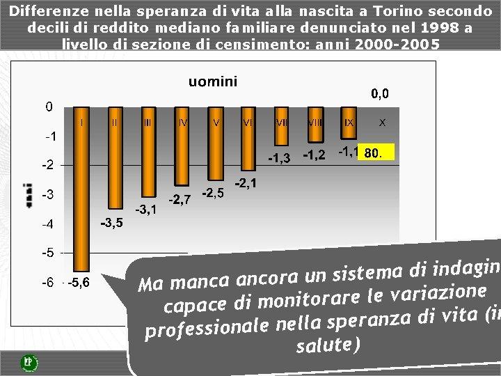 Differenze nella speranza di vita alla nascita a Torino secondo decili di reddito mediano