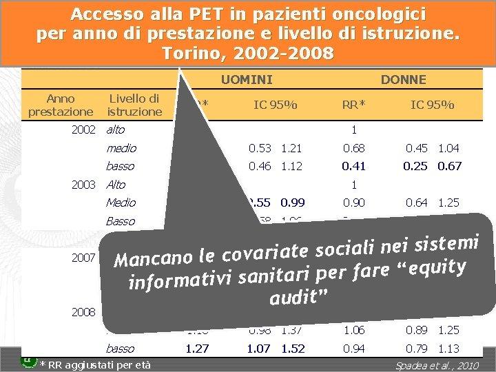Accesso alla PET in pazienti oncologici per anno di prestazione e livello di istruzione.