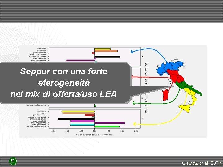 Seppur con una forte eterogeneità nel mix di offerta/uso LEA Cislaghi et al, 2009
