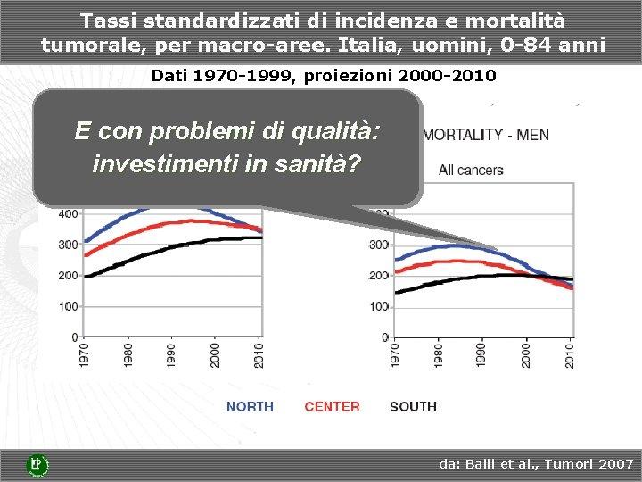 Tassi standardizzati di incidenza e mortalità tumorale, per macro-aree. Italia, uomini, 0 -84 anni