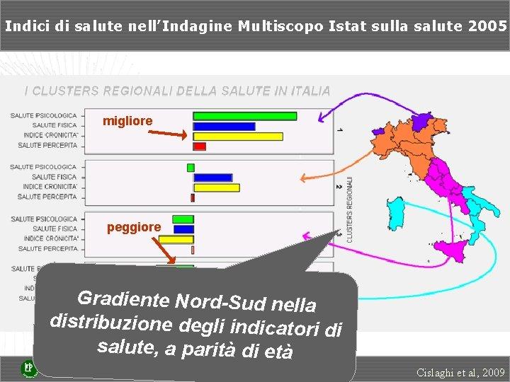 Indici di salute nell'Indagine Multiscopo Istat sulla salute 2005 migliore peggiore Gradiente Nord-Sud nella
