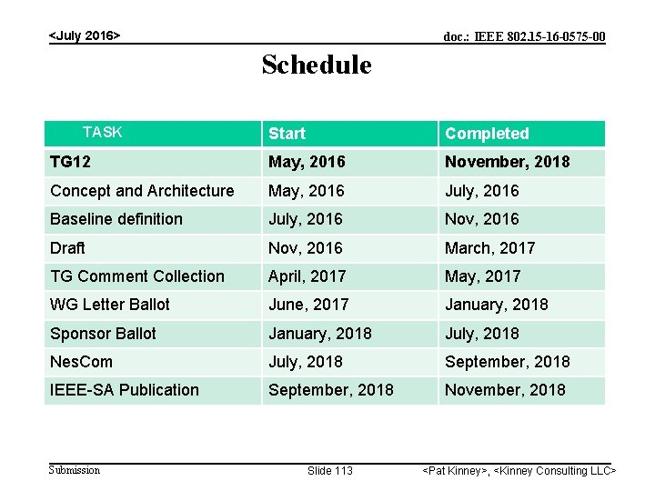 <July 2016> doc. : IEEE 802. 15 -16 -0575 -00 Schedule TASK Start Completed