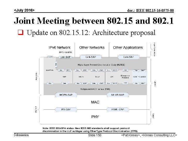 <July 2016> doc. : IEEE 802. 15 -16 -0575 -00 Joint Meeting between 802.