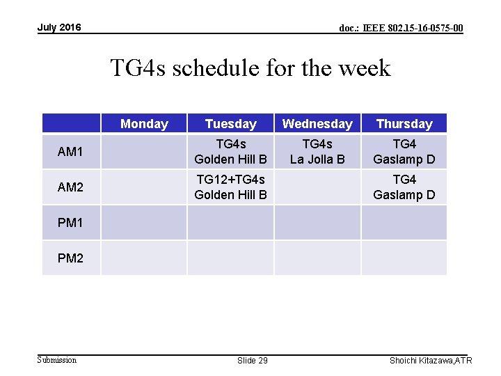 July 2016 doc. : IEEE 802. 15 -16 -0575 -00 TG 4 s schedule