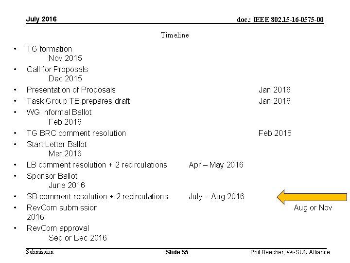 July 2016 doc. : IEEE 802. 15 -16 -0575 -00 Timeline • • •