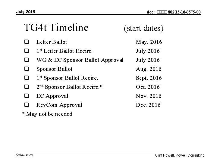 July 2016 doc. : IEEE 802. 15 -16 -0575 -00 TG 4 t Timeline
