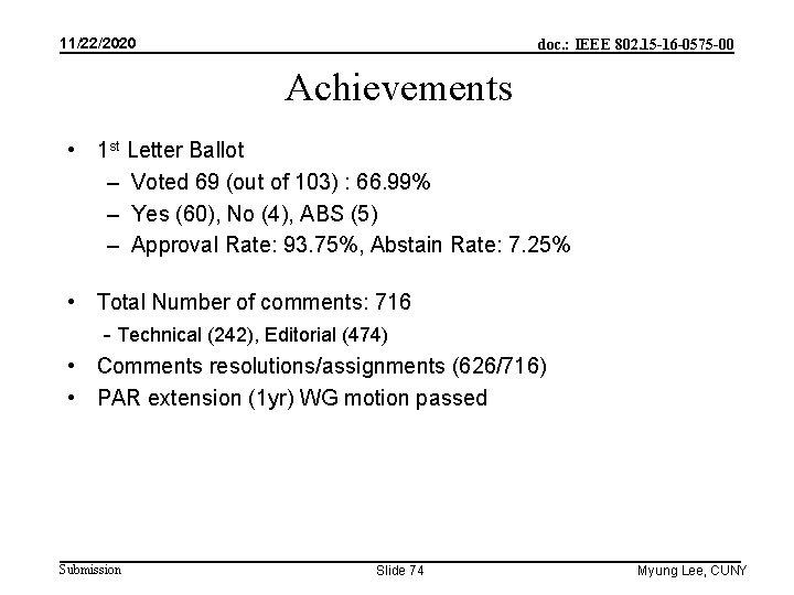 11/22/2020 doc. : IEEE 802. 15 -16 -0575 -00 Achievements • 1 st Letter