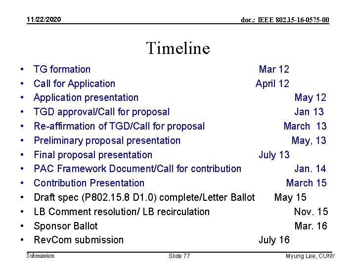11/22/2020 doc. : IEEE 802. 15 -16 -0575 -00 Timeline • • • •