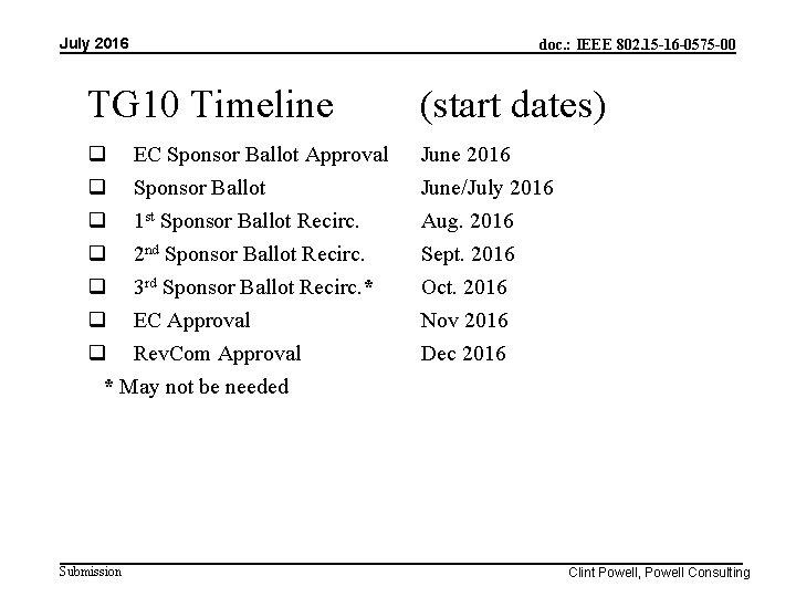 July 2016 TG 10 Timeline EC Sponsor Ballot Approval Sponsor Ballot 1 st Sponsor