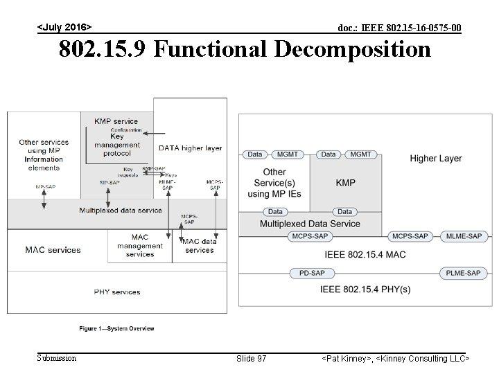 <July 2016> doc. : IEEE 802. 15 -16 -0575 -00 802. 15. 9 Functional